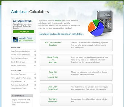 Understanding Car Loan Calculators